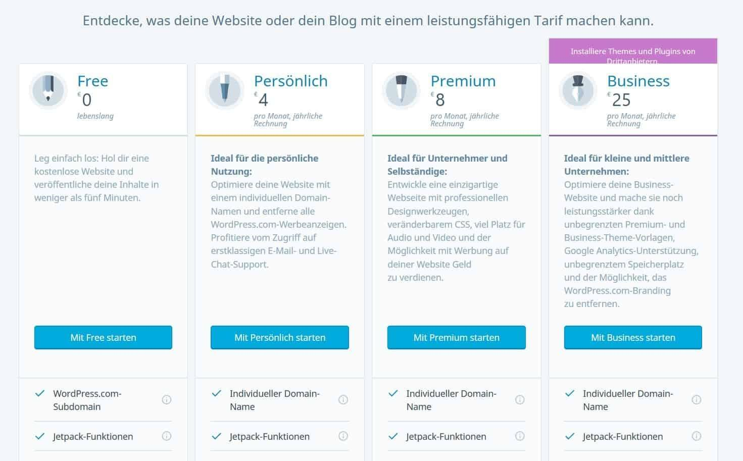 Beste Werbung Web Vorlagen Bilder - Entry Level Resume Vorlagen ...